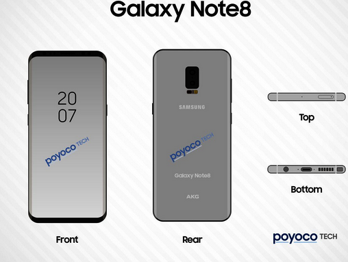 Alleged Galaxy Note 8 Picture Poyoco Tech on Twitter