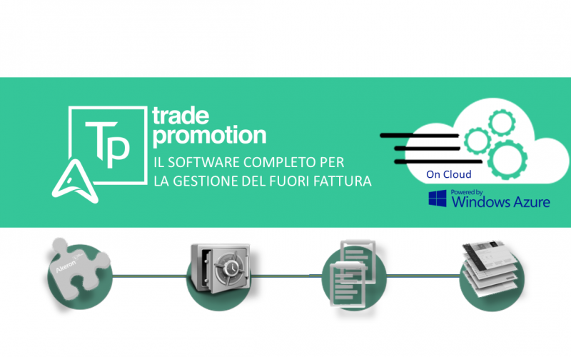 The Akeron Trade Promotion cloud on Microsoft Windows Azure gives added value to customers