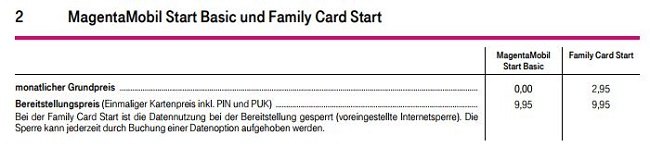 Telekom Magenta Mobil Start Basic Prepaid Tariff Without ...